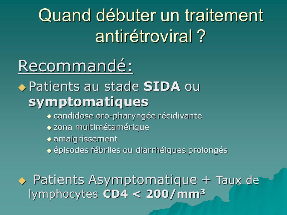 Quand débuter un traitement antirétroviral ? Recommandé: Patients au stade SIDA ou symptomatiques Patients au stade SIDA ou symptomatiques candidose o