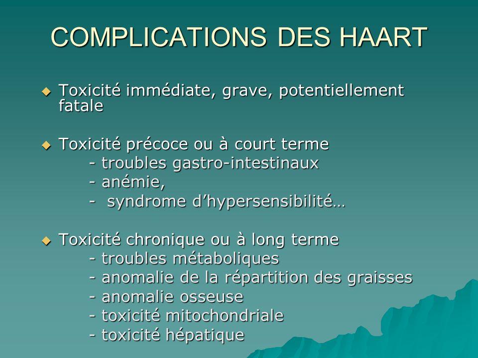 COMPLICATIONS DES HAART Toxicité immédiate, grave, potentiellement fatale Toxicité immédiate, grave, potentiellement fatale Toxicité précoce ou à cour