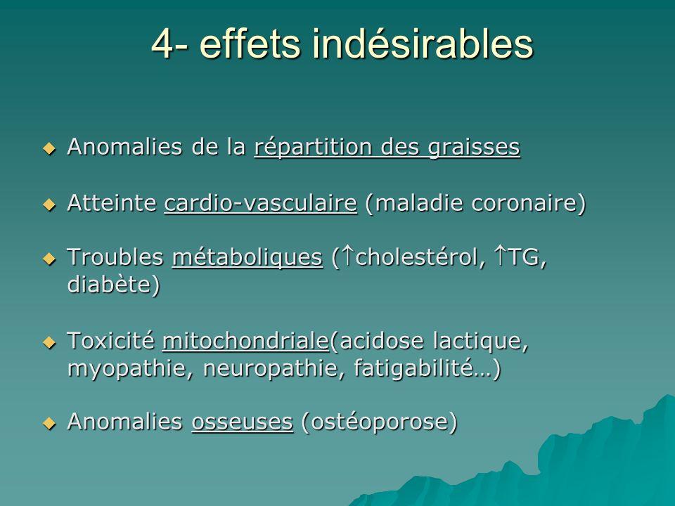 4- effets indésirables Anomalies de la répartition des graisses Anomalies de la répartition des graisses Atteinte cardio-vasculaire (maladie coronaire