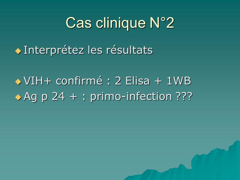 Cas clinique N°2 Interprétez les résultats Interprétez les résultats VIH+ confirmé : 2 Elisa + 1WB VIH+ confirmé : 2 Elisa + 1WB Ag p 24 + : primo-inf