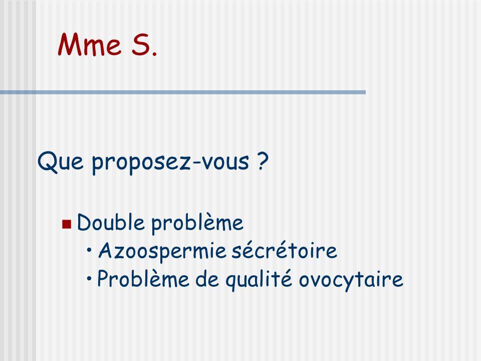 Mme S. Que proposez-vous ? Double problème Azoospermie sécrétoire Problème de qualité ovocytaire