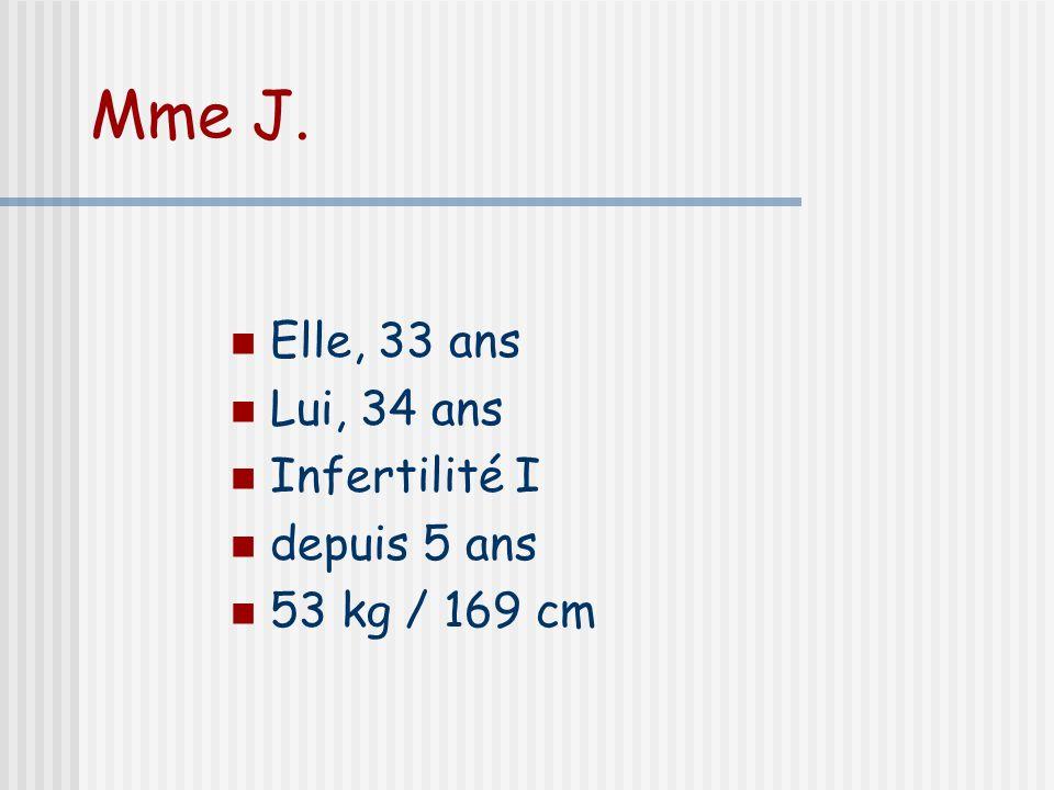 Mme J. Elle, 33 ans Lui, 34 ans Infertilité I depuis 5 ans 53 kg / 169 cm