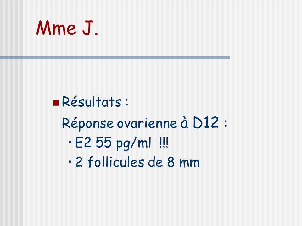 Mme J. Résultats : Réponse ovarienne à D12 : E2 55 pg/ml !!! 2 follicules de 8 mm