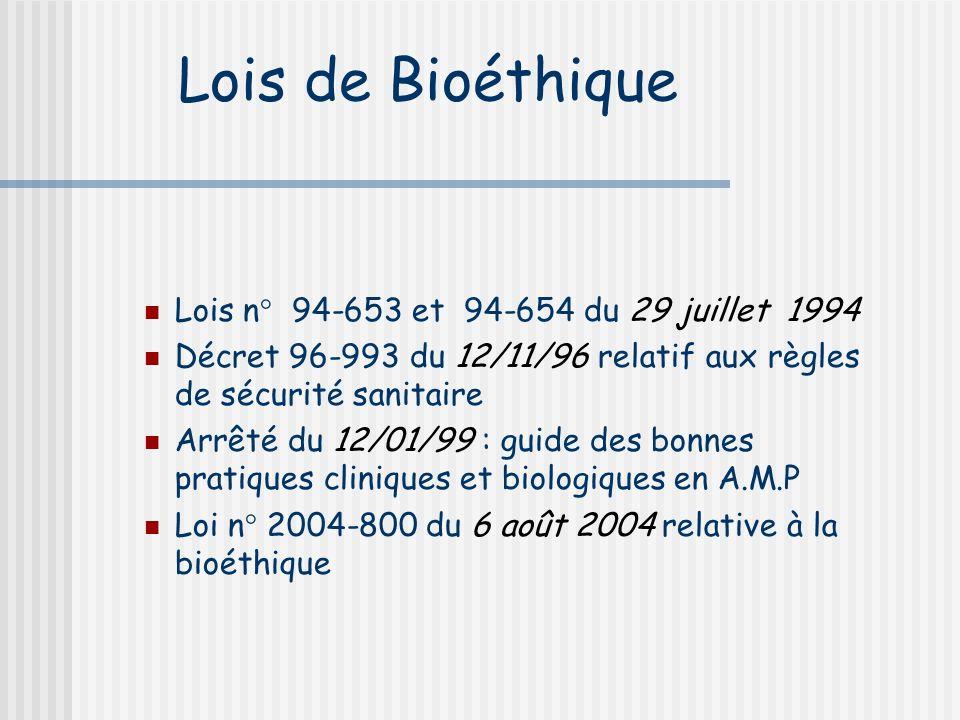 Lois de Bioéthique Lois n° 94-653 et 94-654 du 29 juillet 1994 Décret 96-993 du 12/11/96 relatif aux règles de sécurité sanitaire Arrêté du 12/01/99 : guide des bonnes pratiques cliniques et biologiques en A.M.P Loi n° 2004-800 du 6 août 2004 relative à la bioéthique
