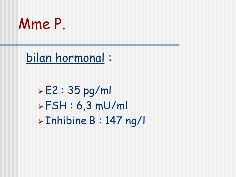 Mme P. bilan hormonal : E2 : 35 pg/ml FSH : 6,3 mU/ml Inhibine B : 147 ng/l