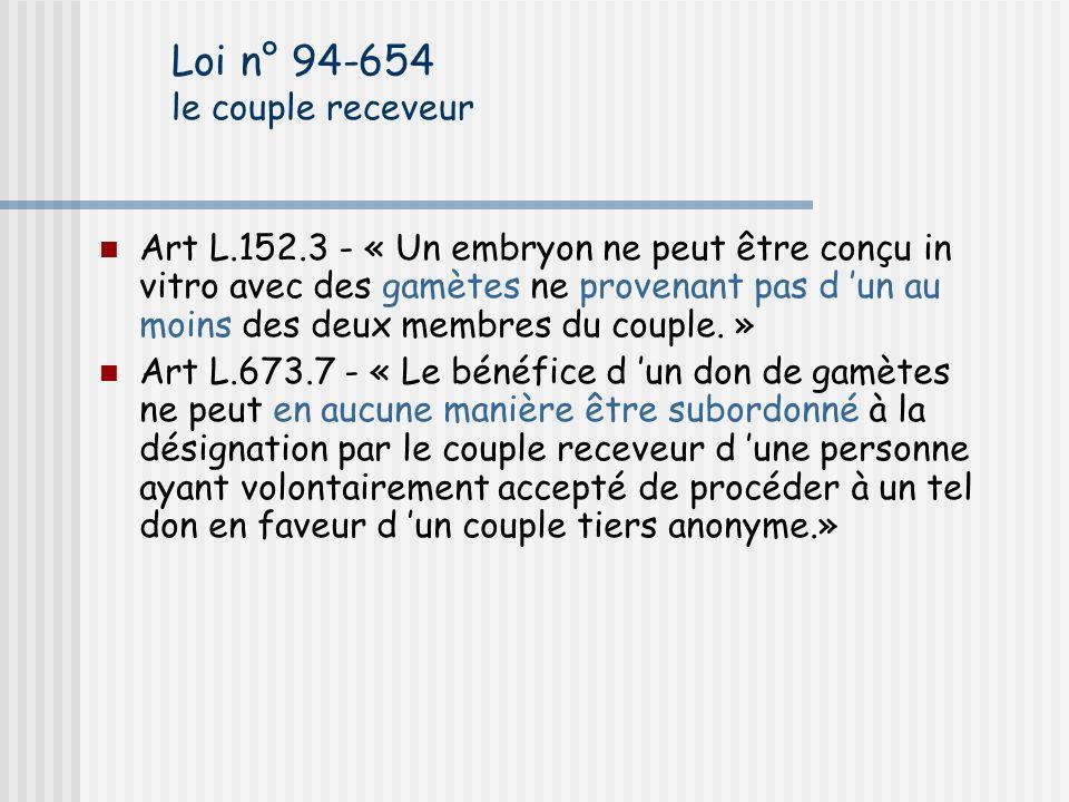 Mme L. 01/05 : FSH 3,9 AMH 0,24 04/06 : E2 24 FSH 12,5 AMH 0,2