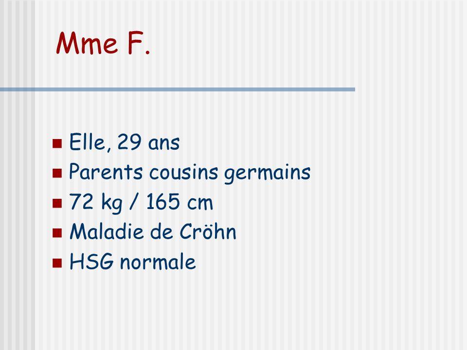 Mme F. Elle, 29 ans Parents cousins germains 72 kg / 165 cm Maladie de Cröhn HSG normale