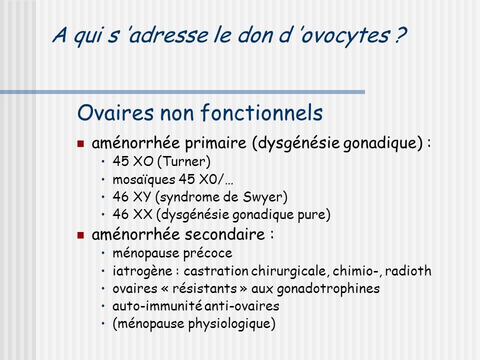 Don d ovocytes : Transferts d embryons congelés hôpital Tenon, Paris 1998-2001