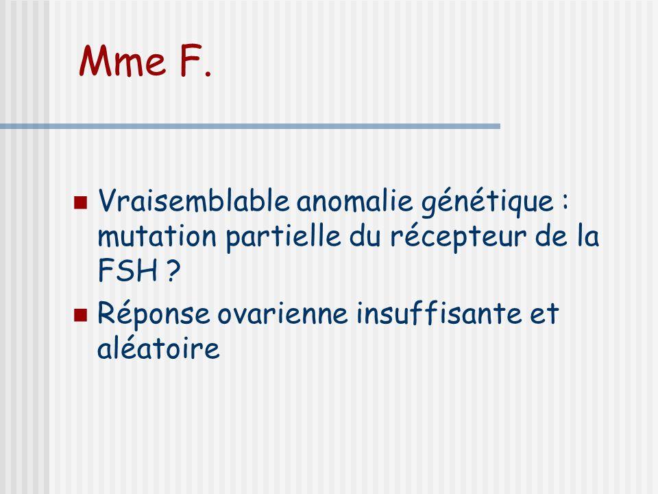 Mme F.Vraisemblable anomalie génétique : mutation partielle du récepteur de la FSH .