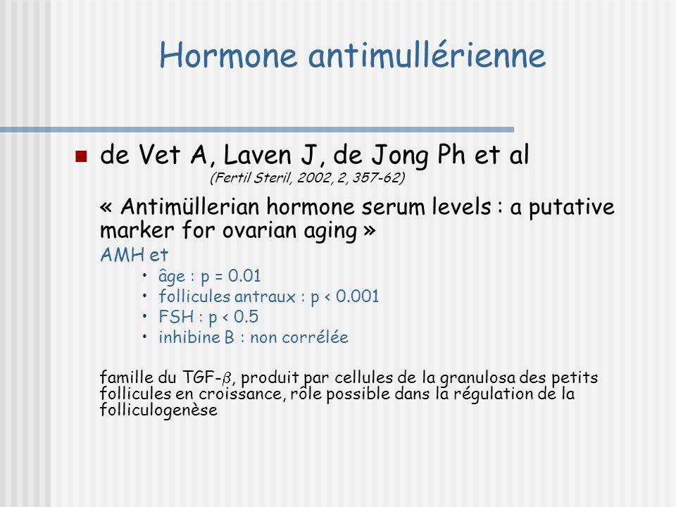 Hormone antimullérienne de Vet A, Laven J, de Jong Ph et al (Fertil Steril, 2002, 2, 357-62) « Antimüllerian hormone serum levels : a putative marker for ovarian aging » AMH et âge : p = 0.01 follicules antraux : p < 0.001 FSH : p < 0.5 inhibine B : non corrélée famille du TGF-, produit par cellules de la granulosa des petits follicules en croissance, rôle possible dans la régulation de la folliculogenèse