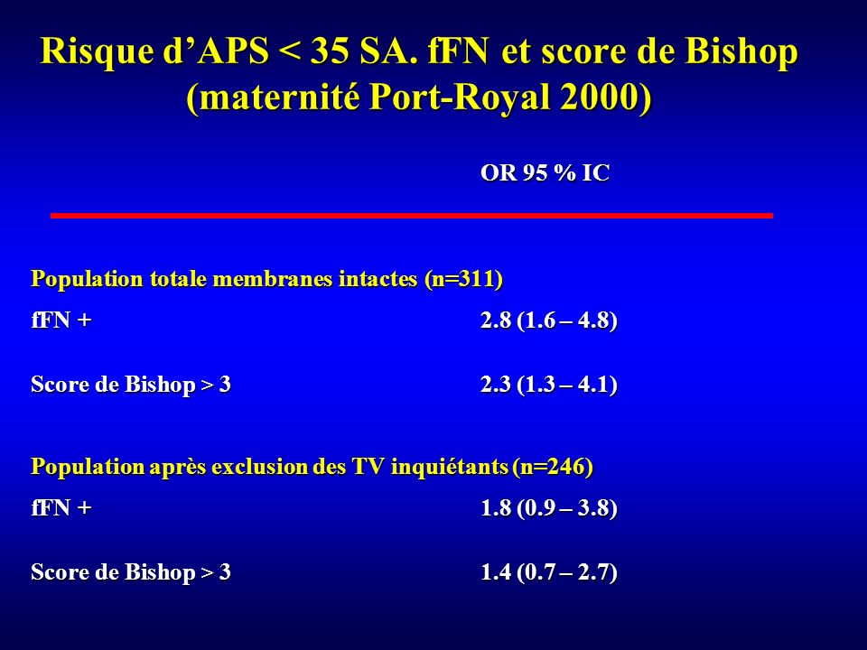OR 95 % IC Population totale membranes intactes (n=311) fFN + 2.8 (1.6 – 4.8) Score de Bishop > 3 2.3 (1.3 – 4.1) Population après exclusion des TV in