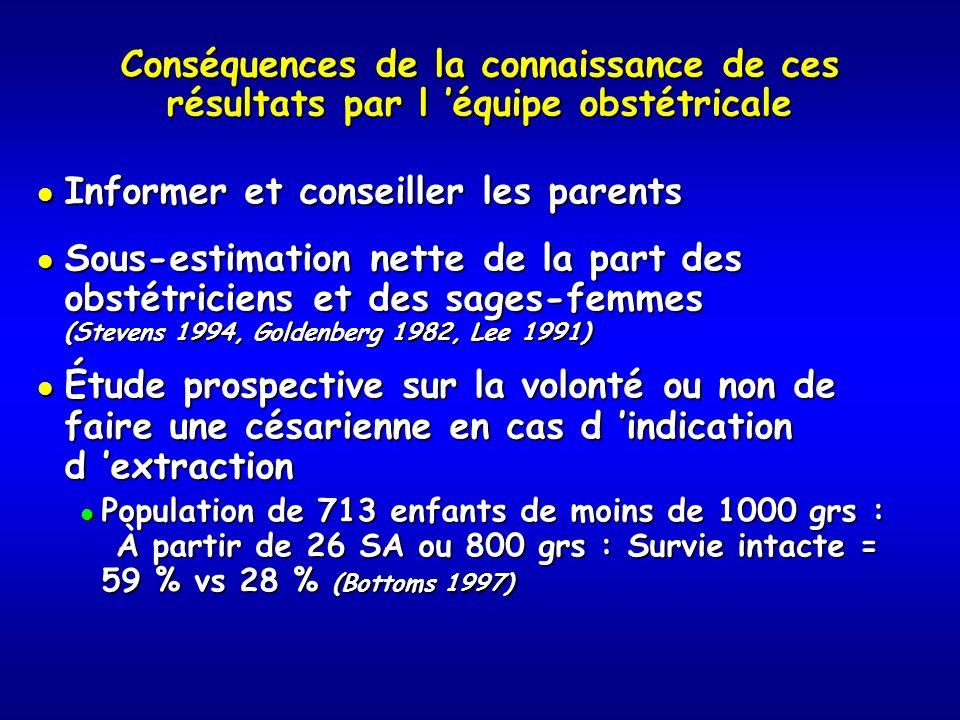 sensibilité spécificité CRH 39 87 FP 38 87 FP 38 87 Clinical score 37 87 Combinaison des tests 54 87 Predictive value of plasmatic CRH and FP for preterm delivery (McLean, Am J Obstet Gynecol 1999)
