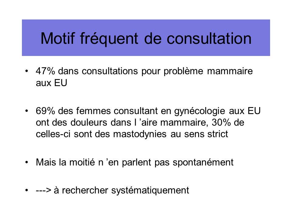 Motif fréquent de consultation 47% dans consultations pour problème mammaire aux EU 69% des femmes consultant en gynécologie aux EU ont des douleurs d