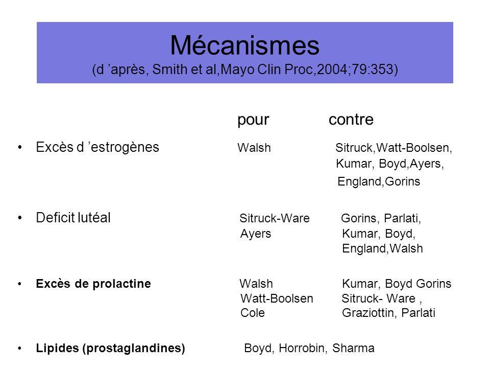 Mécanismes (d après, Smith et al,Mayo Clin Proc,2004;79:353) pour contre Excès d estrogènes Walsh Sitruck,Watt-Boolsen, Kumar, Boyd,Ayers, England,Gor