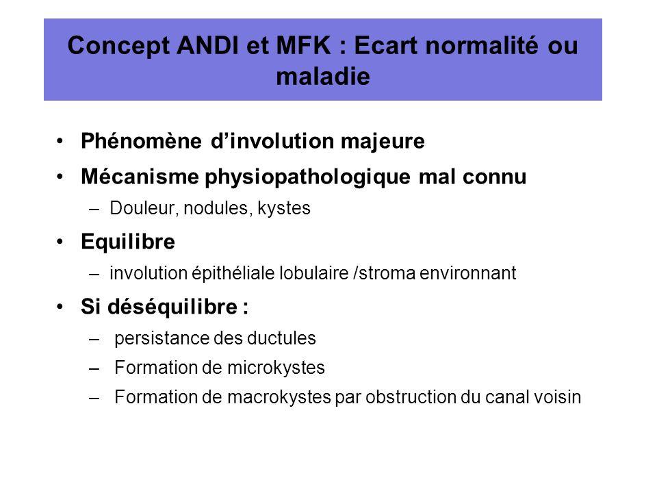 Concept ANDI et MFK : Ecart normalité ou maladie Phénomène dinvolution majeure Mécanisme physiopathologique mal connu –Douleur, nodules, kystes Equili
