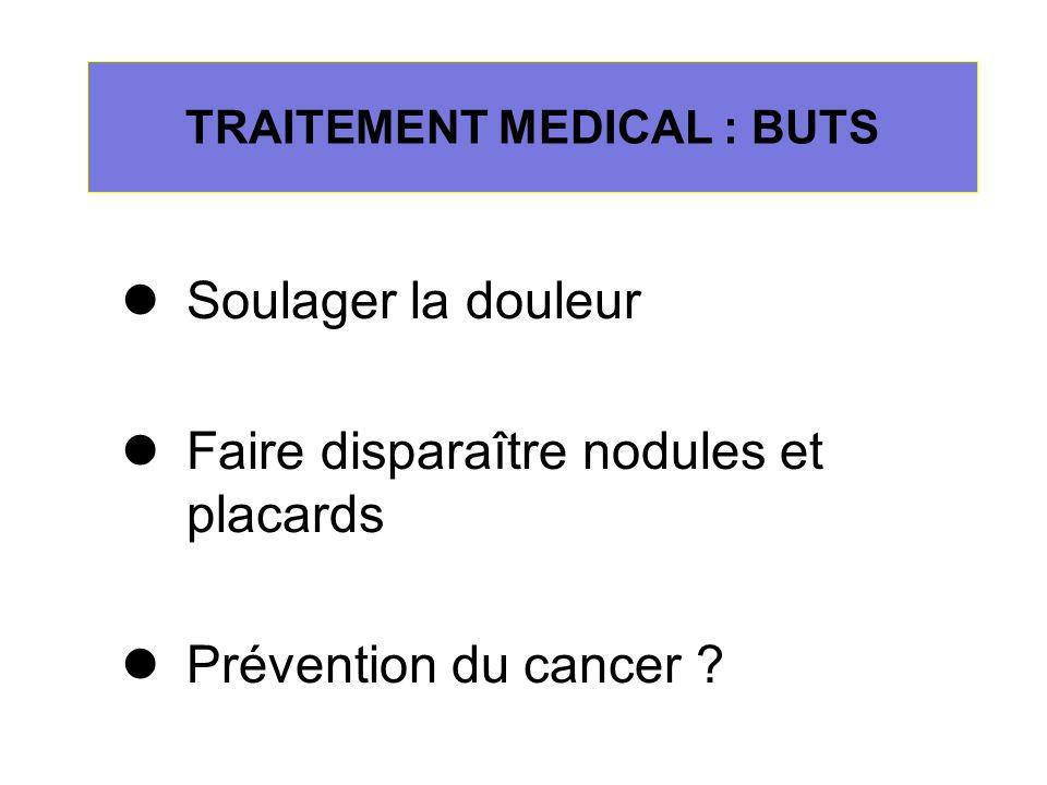 TRAITEMENT MEDICAL : BUTS Soulager la douleur Faire disparaître nodules et placards Prévention du cancer ?