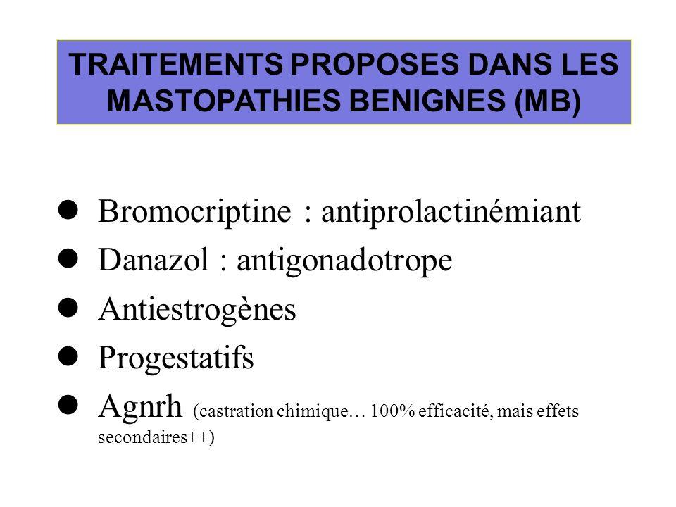 TRAITEMENTS PROPOSES DANS LES MASTOPATHIES BENIGNES (MB) Bromocriptine : antiprolactinémiant Danazol : antigonadotrope Antiestrogènes Progestatifs Agn