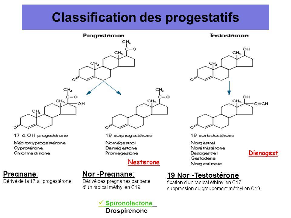 Classification des progestatifs Pregnane: Dérivé de la 17-a- progestérone Nor -Pregnane: Dérivé des pregnanes par perte dun radical méthyl en C19 19 N