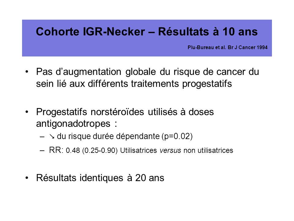 Cohorte IGR-Necker – Résultats à 10 ans Plu-Bureau et al. Br J Cancer 1994 Pas daugmentation globale du risque de cancer du sein lié aux différents tr