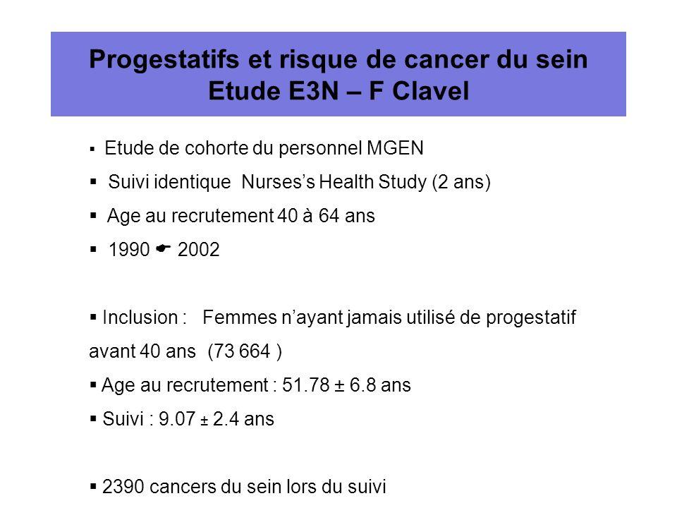 Progestatifs et risque de cancer du sein Etude E3N – F Clavel Etude de cohorte du personnel MGEN Suivi identique Nursess Health Study (2 ans) Age au r