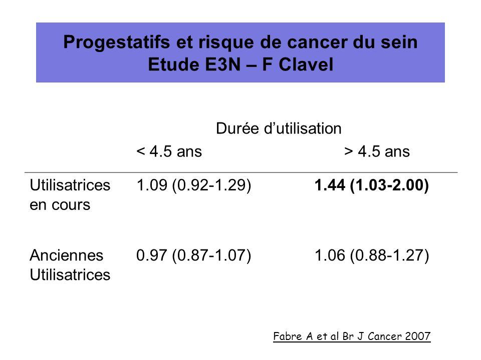 Progestatifs et risque de cancer du sein Etude E3N – F Clavel Durée dutilisation 4.5 ans Utilisatrices en cours 1.09 (0.92-1.29)1.44 (1.03-2.00) Ancie