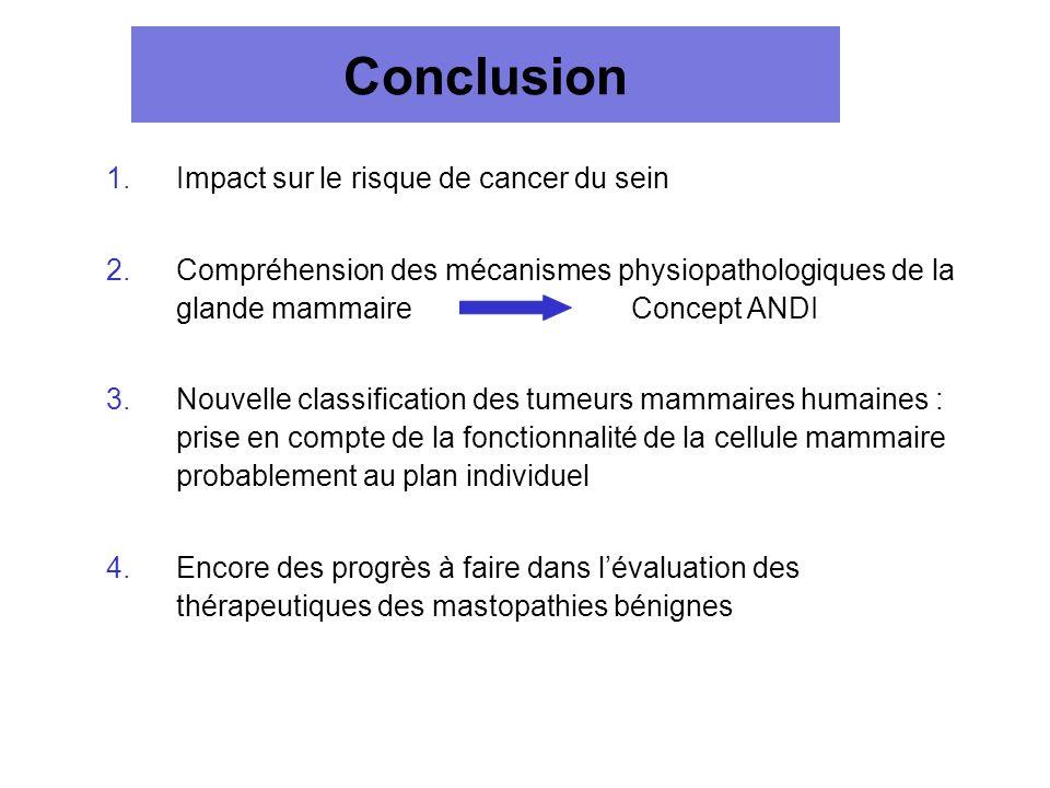 Conclusion 1.Impact sur le risque de cancer du sein 2.Compréhension des mécanismes physiopathologiques de la glande mammaire Concept ANDI 3.Nouvelle c