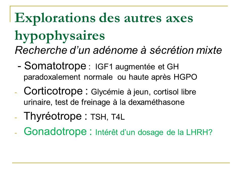 Adénome hypophysaire (1) Tumeur bénigne développée aux dépens de lhypophyse Mode de révélation : syndrome tumoral : céphalées, troubles visuels syndromes dhypersécrétion hormonale : Hyperprolactinémie : trouble du cycle menstruel, galactorrhée Acromégalie : dysmorphie, HTA, intolérance au glucose Hypercorticisme : facies tronculaire, erythrose, vergetures, amyotrophie, troubles neuro-psychiques,,intolérance au glucose, syndrome dinsuffisance antéhypophysaire = panhypopituitarisme Insuffisance gonadotrope, déficit corticotrope, thyréotrope, somatotrope