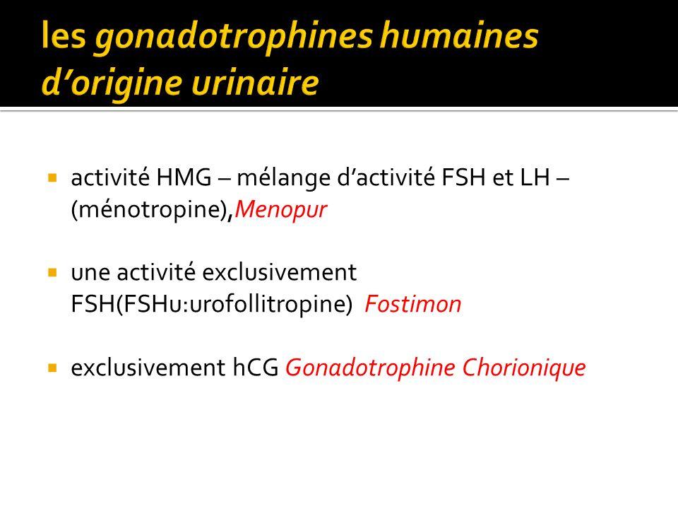 Produites par génie génétique, activité exclusivement FSH FSHr : follitropine α Gonal F follitropine β Puregon exclusivement LH lutropine α Luveris exclusivement HCG choriogonadotropine α :Ovitrelle