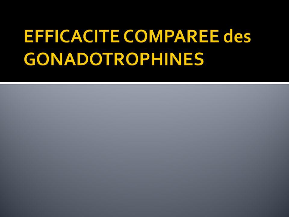 aucune différence significative na été observée pour les taux de grossesse clinique entre les gonadotrophines dorigine urinaire FSH et HMG et les gonatrophines recombinante FSH.