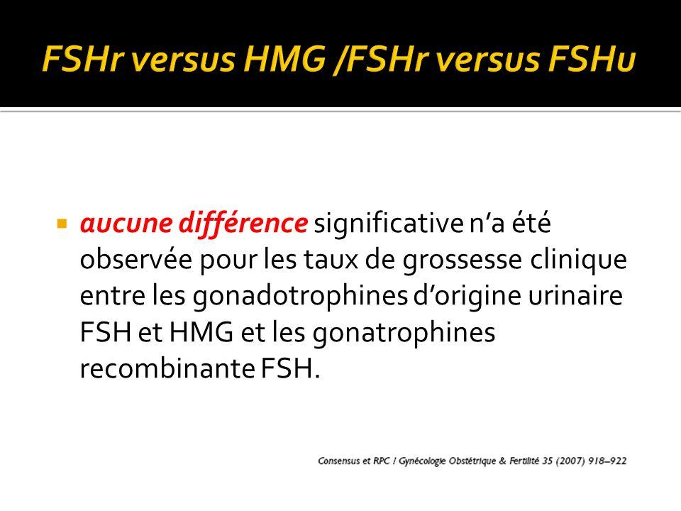 Aucune différence significative na été observée entre lHCGu et lHCGr.