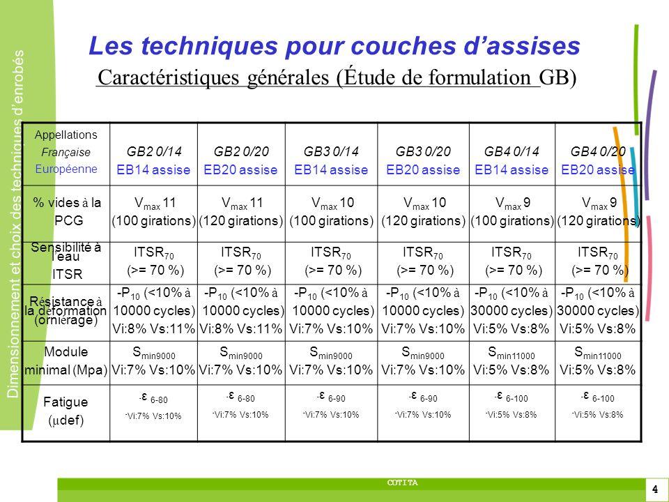 5 5 Dimensionnement et choix des techniques denrobés 5 COTITA Les techniques pour couches dassises Appellations Française Européenne EME1 0/10 EB10 assise EME1 0/14 EB14 assise EME1 0/20 EB20 assise EME2 0/10 EB10 assise EME2 0/14 EB14 assise EME2 0/20 EB20 assise % vides à la PCG V max 10 (80 girations) V max 10 (100 girations) V max 10 (120 girations) V max 6 (80 girations) V max 6 (100 girations) V max 6 (120 girations) Sensibilité à leau ITSR ITSR 70 (>= 70 %) ITSR 70 (>= 70 %) ITSR 70 (>= 70 %) ITSR 70 (>= 70 %) ITSR 70 (>= 70 %) ITSR 70 (>= 70 %) Résistance à la déformation (orniérage) -P 7.5 (<7.5% à 30000 cycles) Vi:7% Vs:10% -P 7.5 (<7.5% à 30000 cycles) Vi:7% Vs:10% -P 7.5 (<7.5% à 30000 cycles) Vi:7% Vs:10% -P 7.5 (<7.5% à 30000 cycles) Vi:3% Vs:6% -P 7.5 (<7.5% à 30000 cycles) Vi:3% Vs:6% -P 7.5 (<7.5% à 30000 cycles) Vi:3% Vs:6% Module minimal (Mpa) S min 14000 Vi:7% Vs:10% S min 14000 Vi:7% Vs:10% S min 14000 Vi:7% Vs:10% S min 14000 Vi:3% Vs:6% S min 14000 Vi:3% Vs:6% S min 14000 Vi:3% Vs:6% Fatigue (µdef) - ε 6-100 - Vi:7% Vs:10% - ε 6-100 - Vi:7% Vs:10% - ε 6-100 - Vi:7% Vs:10% - ε 6-130 - Vi:3% Vs:6% - ε 6-130 - Vi:3% Vs:6% - ε 6-130 - Vi:3% Vs:6% Caractéristiques générales (Étude de formulation EME)