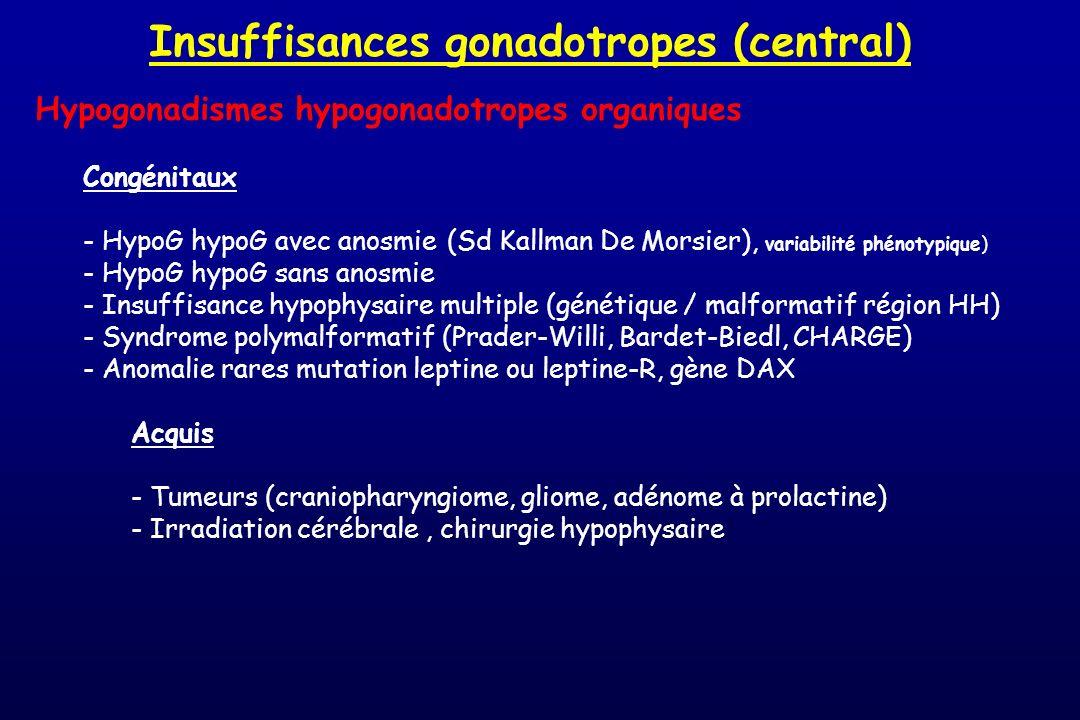 Hypogonadismes hypogonadotropes organiques Congénitaux - HypoG hypoG avec anosmie (Sd Kallman De Morsier), variabilité phénotypique) - HypoG hypoG san