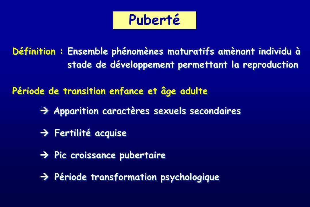 Puberty Définition :Ensemble phénomènes maturatifs amènant individu à stade de développement permettant la reproduction Période de transition enfance