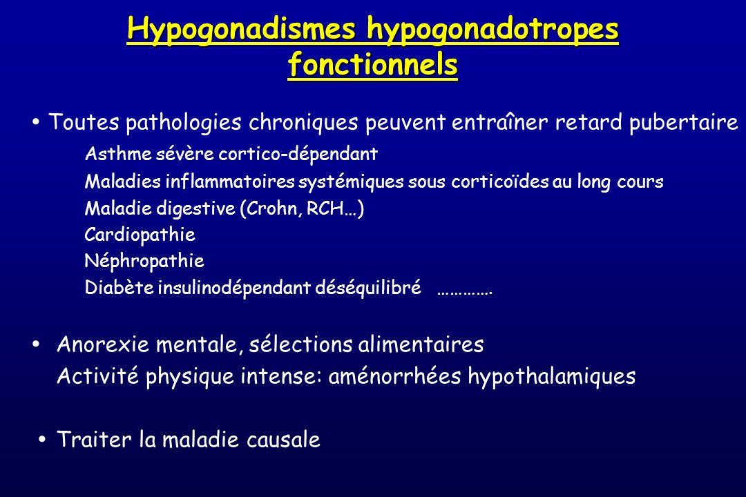 Hypogonadismes hypogonadotropes fonctionnels Toutes pathologies chroniques peuvent entraîner retard pubertaire Asthme sévère cortico-dépendant Maladie