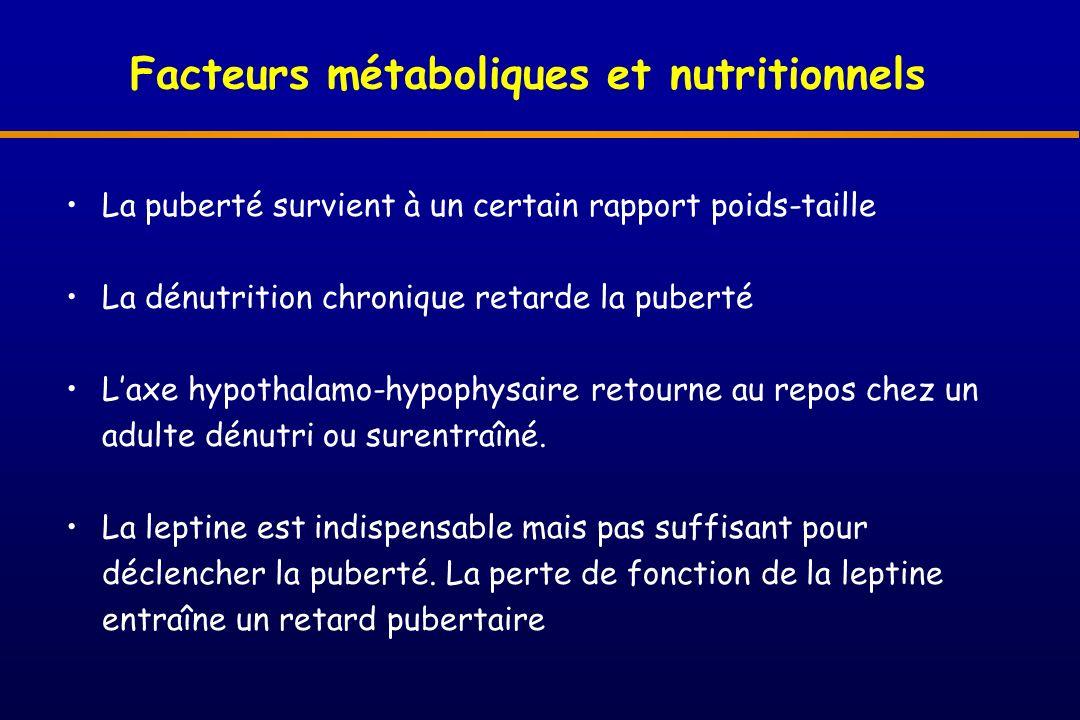 Facteurs métaboliques et nutritionnels La puberté survient à un certain rapport poids-taille La dénutrition chronique retarde la puberté Laxe hypothal