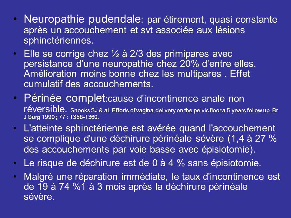 Neuropathie pudendale : par étirement, quasi constante après un accouchement et svt associée aux lésions sphinctériennes. Elle se corrige chez ½ à 2/3