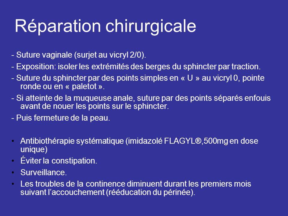 Réparation chirurgicale - Suture vaginale (surjet au vicryl 2/0). - Exposition: isoler les extrémités des berges du sphincter par traction. - Suture d