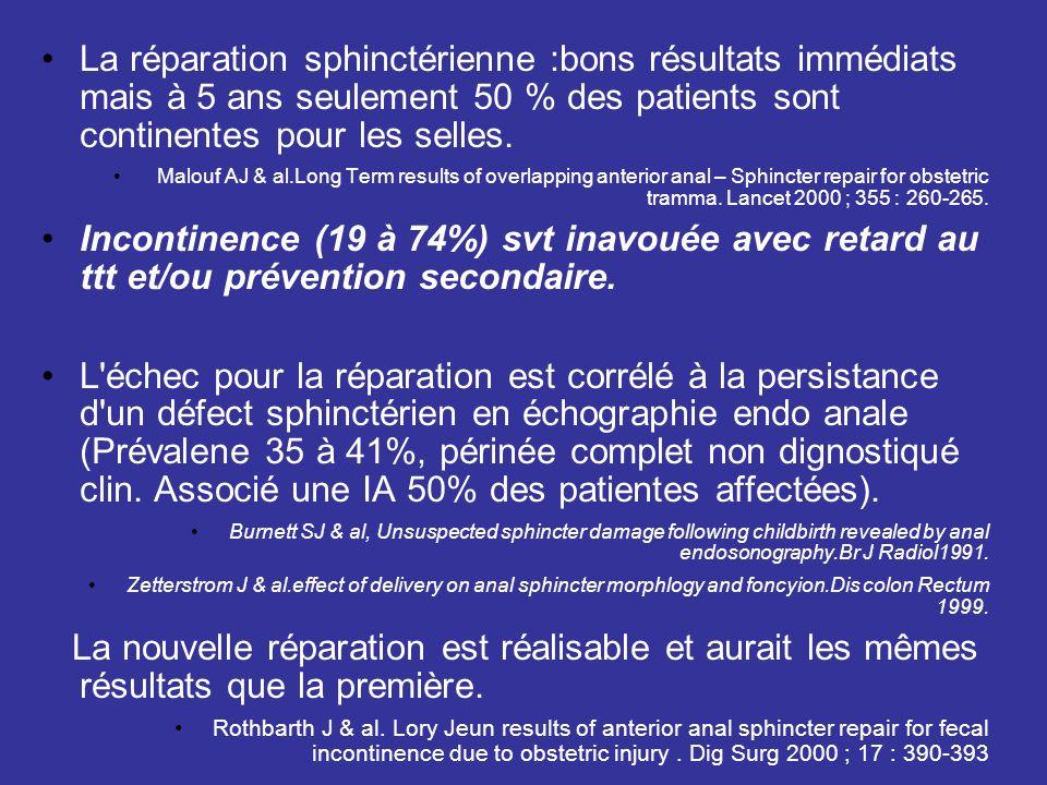 La réparation sphinctérienne :bons résultats immédiats mais à 5 ans seulement 50 % des patients sont continentes pour les selles. Malouf AJ & al.Long