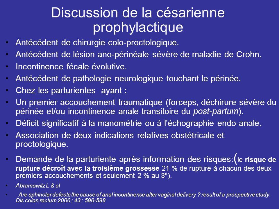 Discussion de la césarienne prophylactique Antécédent de chirurgie colo-proctologique. Antécédent de lésion ano-périnéale sévère de maladie de Crohn.