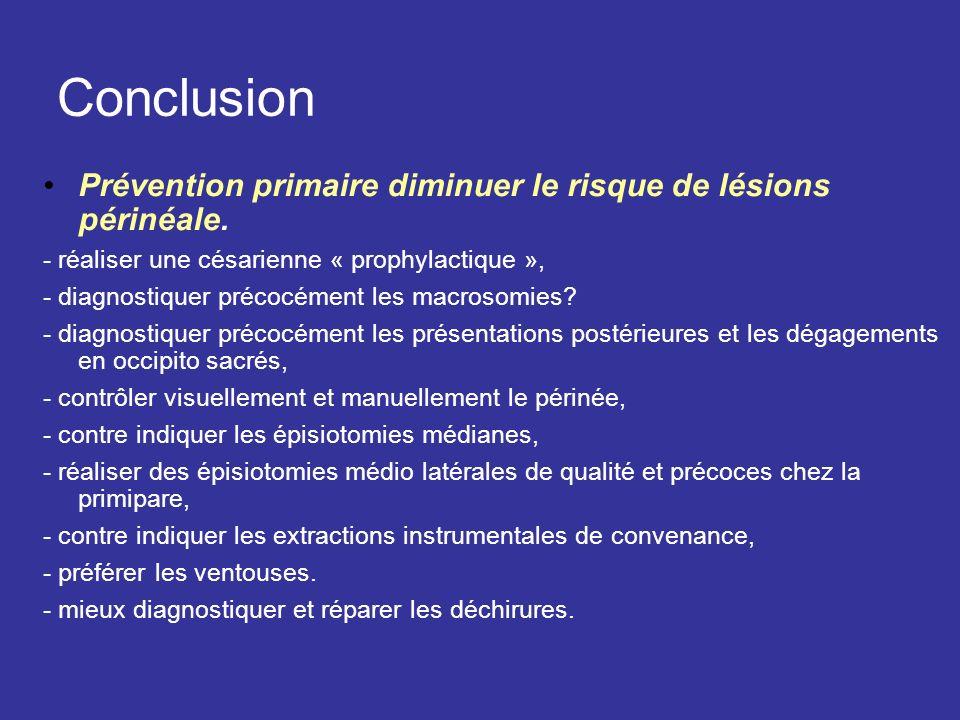 Conclusion Prévention primaire diminuer le risque de lésions périnéale. - réaliser une césarienne « prophylactique », - diagnostiquer précocément les