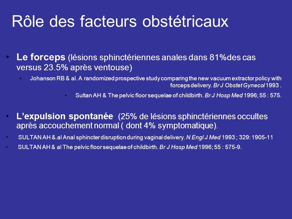 Rôle des facteurs obstétricaux Le forceps (lésions sphinctériennes anales dans 81%des cas versus 23.5% après ventouse) Johanson RB & al. A randomized