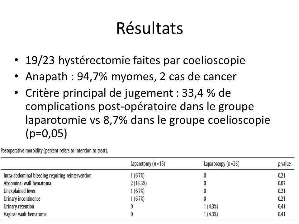Résultats 19/23 hystérectomie faites par coelioscopie Anapath : 94,7% myomes, 2 cas de cancer Critère principal de jugement : 33,4 % de complications