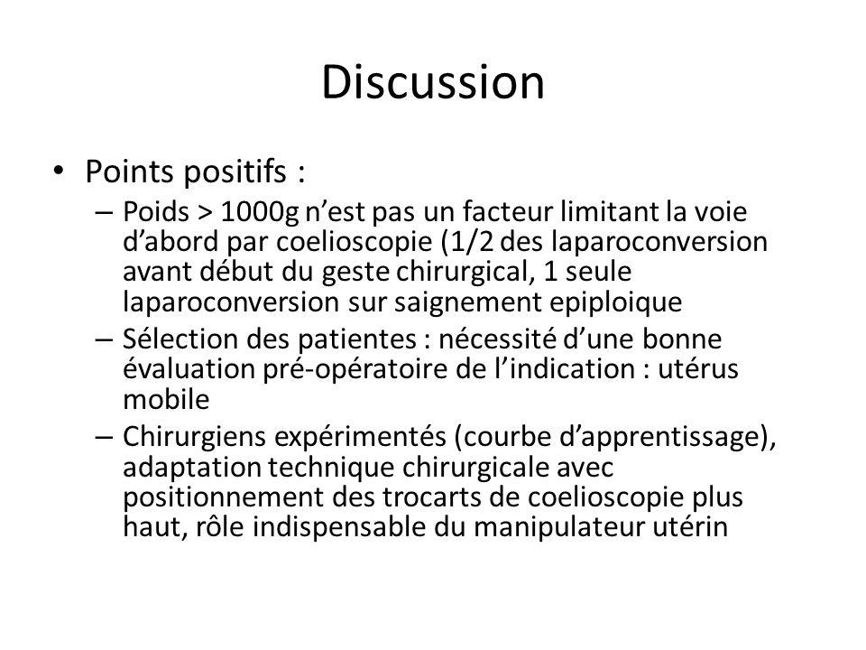 Discussion Points positifs : – Poids > 1000g nest pas un facteur limitant la voie dabord par coelioscopie (1/2 des laparoconversion avant début du ges