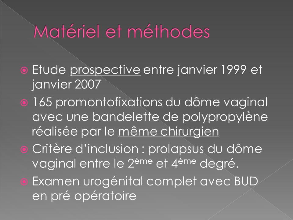 Etude prospective entre janvier 1999 et janvier 2007 165 promontofixations du dôme vaginal avec une bandelette de polypropylène réalisée par le même c