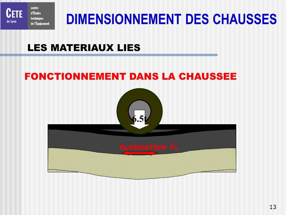 13 FONCTIONNEMENT DANS LA CHAUSSEE CHAUSSEE PLATE - FORME 6.5t ELONGATION t DIMENSIONNEMENT DES CHAUSSES LES MATERIAUX LIES