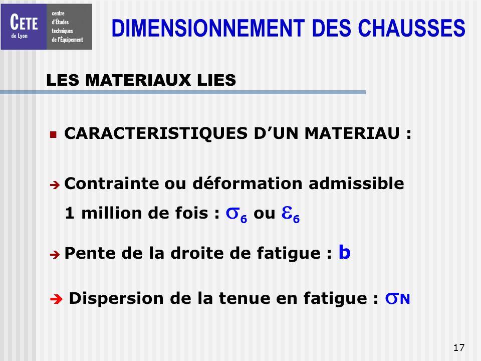 17 CARACTERISTIQUES DUN MATERIAU : Contrainte ou déformation admissible 1 million de fois : 6 ou 6 Pente de la droite de fatigue : b Dispersion de la
