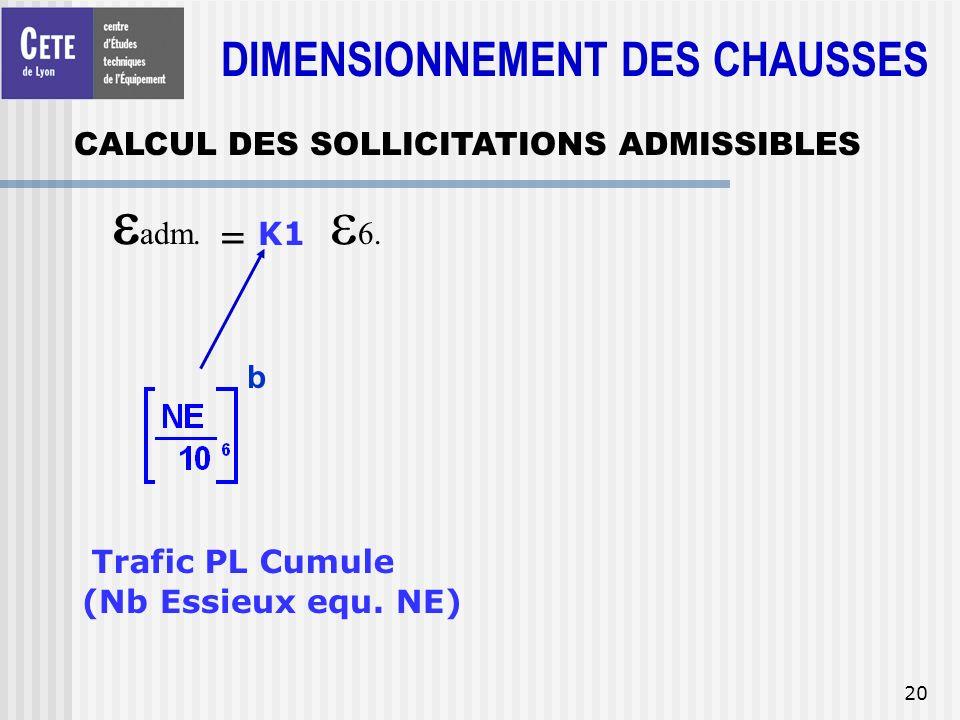 20 CALCUL DES SOLLICITATIONS ADMISSIBLES = adm. K1 6. b Trafic PL Cumule (Nb Essieux equ. NE) DIMENSIONNEMENT DES CHAUSSES