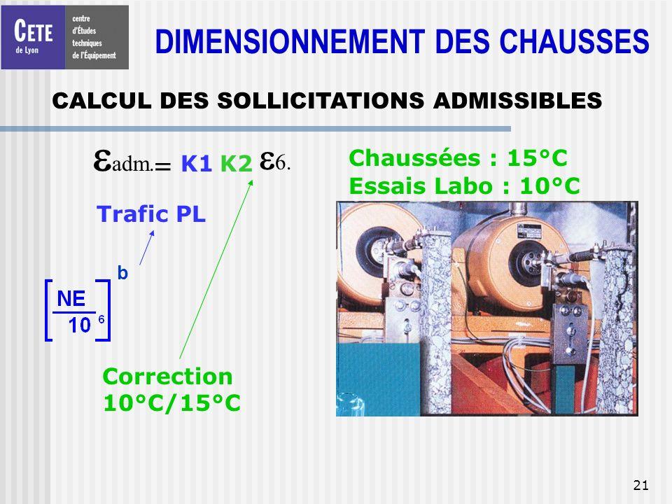 21 = adm. K1 6. b Trafic PL Chaussées : 15°C Essais Labo : 10°C Correction 10°C/15°C K2 CALCUL DES SOLLICITATIONS ADMISSIBLES DIMENSIONNEMENT DES CHAU