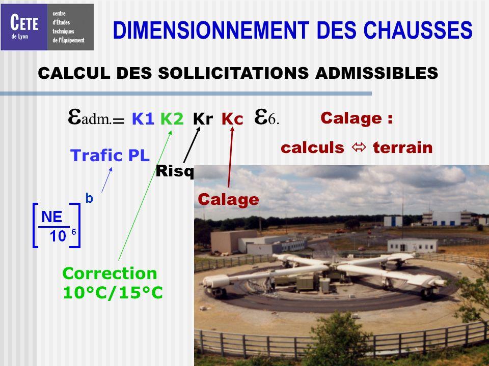 25 = adm. K1K2KrKc 6. b Trafic PL Correction 10°C/15°C Risque Calage : calculs terrain CALCUL DES SOLLICITATIONS ADMISSIBLES DIMENSIONNEMENT DES CHAUS