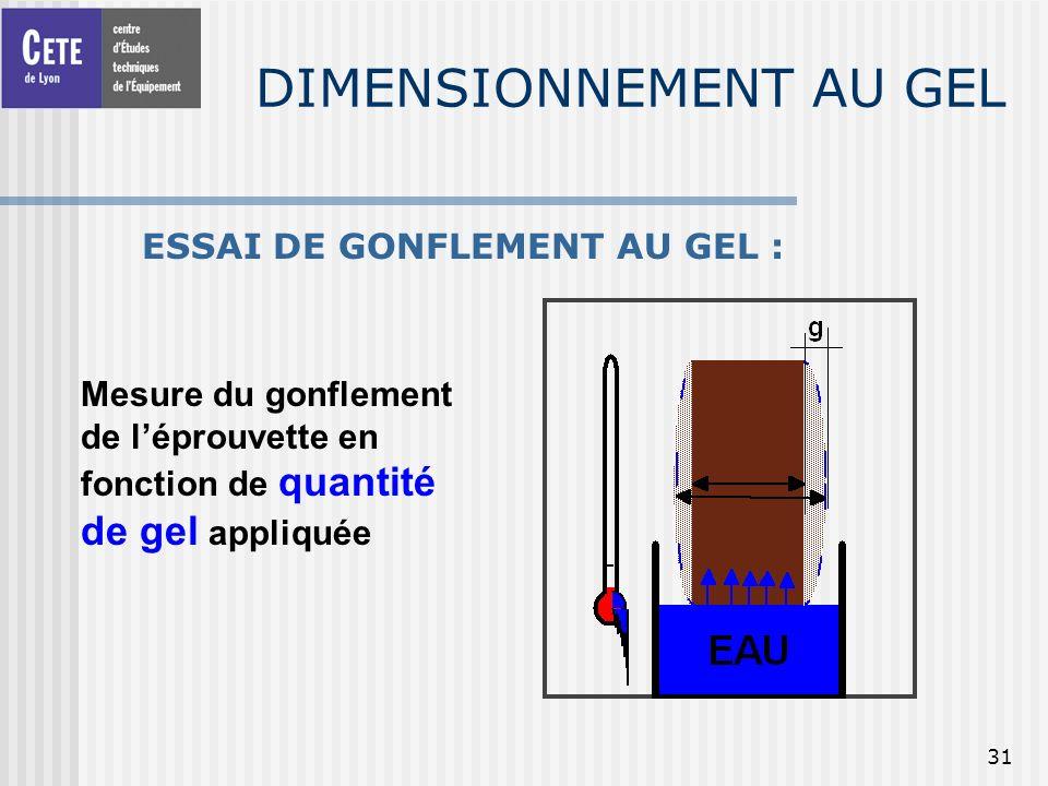 31 DIMENSIONNEMENT AU GEL ESSAI DE GONFLEMENT AU GEL : Mesure du gonflement de léprouvette en fonction de quantité de gel appliquée